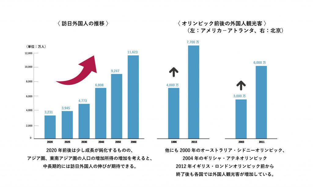 日本でのビジネスチャンスになる?!